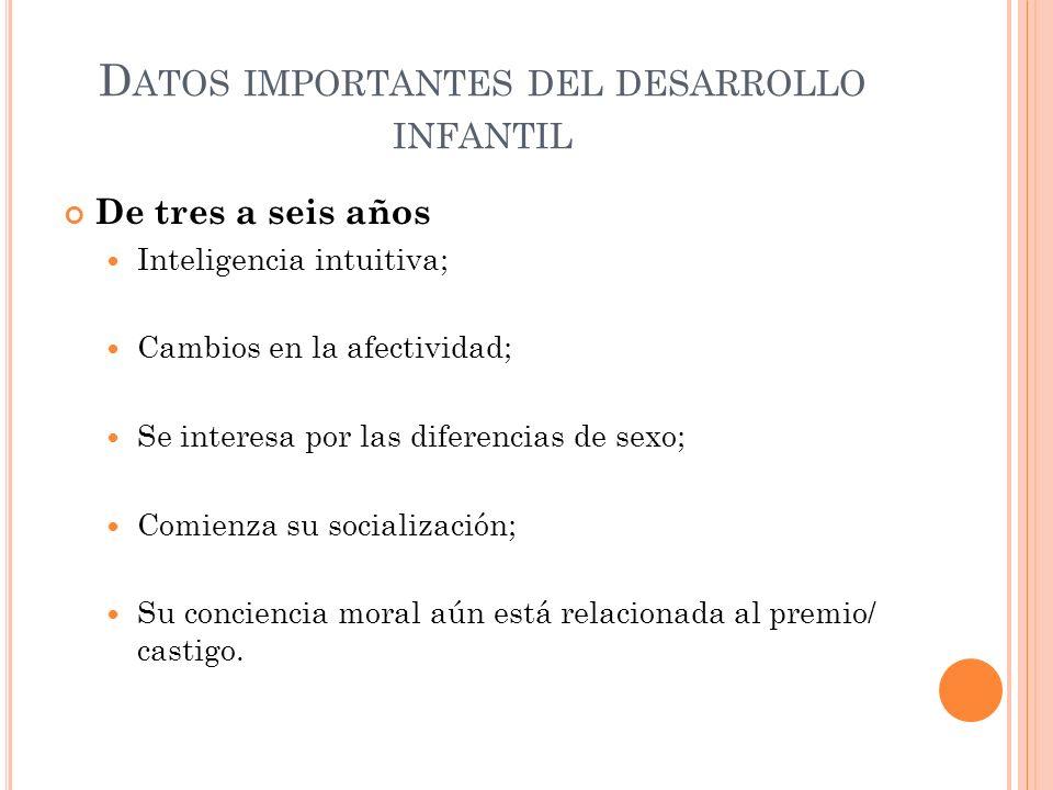 D ATOS IMPORTANTES DEL DESARROLLO INFANTIL De tres a seis años Inteligencia intuitiva; Cambios en la afectividad; Se interesa por las diferencias de s