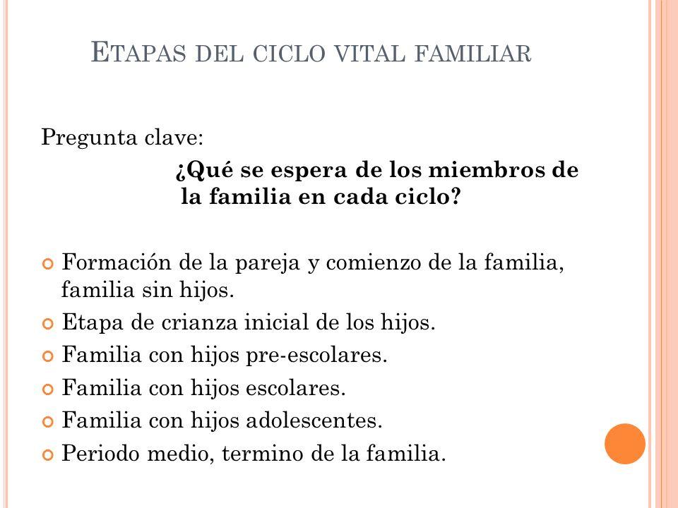 E TAPAS DEL CICLO VITAL FAMILIAR Pregunta clave: ¿Qué se espera de los miembros de la familia en cada ciclo? Formación de la pareja y comienzo de la f