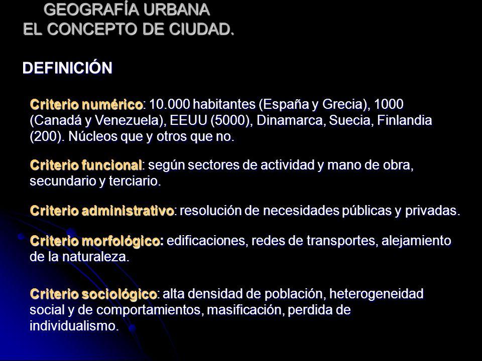 GEOGRAFÍA URBANA EL CONCEPTO DE CIUDAD. DEFINICIÓN Criterio numérico: 10.000 habitantes (España y Grecia), 1000 (Canadá y Venezuela), EEUU (5000), Din