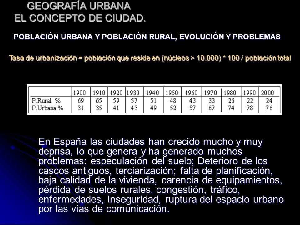 GEOGRAFÍA URBANA EL CONCEPTO DE CIUDAD. En España las ciudades han crecido mucho y muy deprisa, lo que genera y ha generado muchos problemas: especula