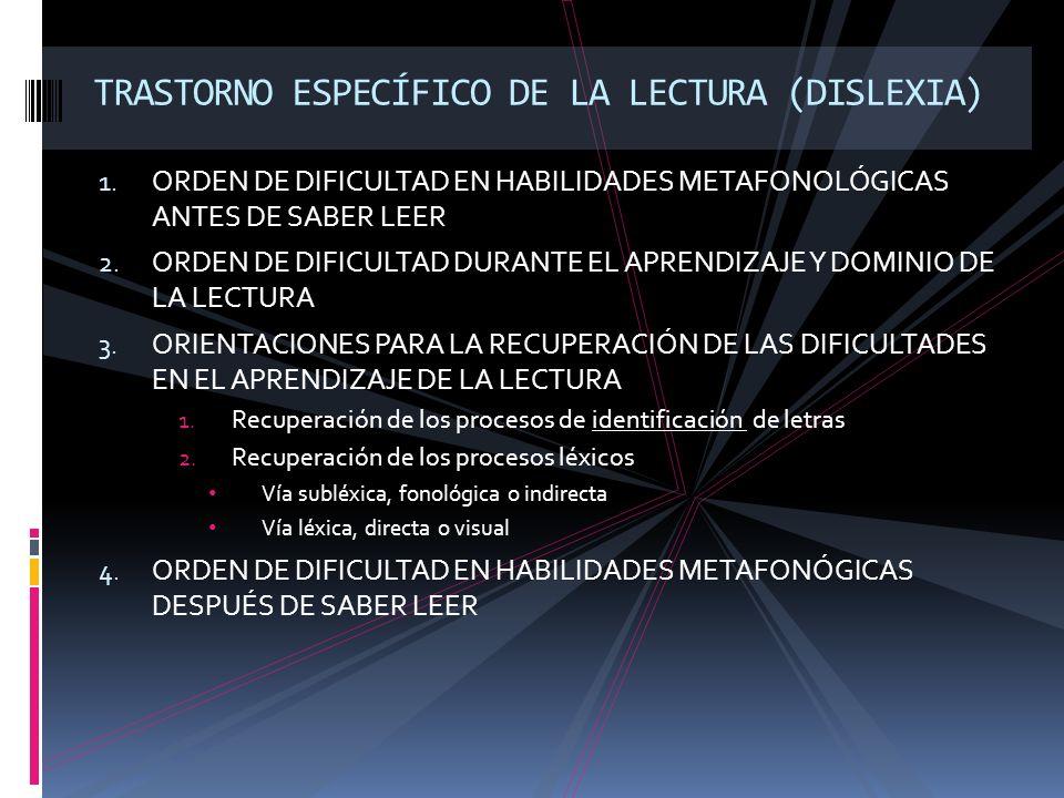 1. ORDEN DE DIFICULTAD EN HABILIDADES METAFONOLÓGICAS ANTES DE SABER LEER 2. ORDEN DE DIFICULTAD DURANTE EL APRENDIZAJE Y DOMINIO DE LA LECTURA 3. ORI