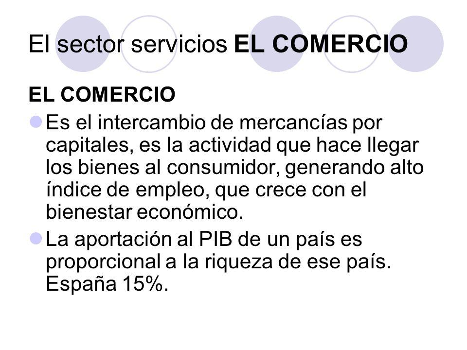 EL COMERCIO Es el intercambio de mercancías por capitales, es la actividad que hace llegar los bienes al consumidor, generando alto índice de empleo, que crece con el bienestar económico.