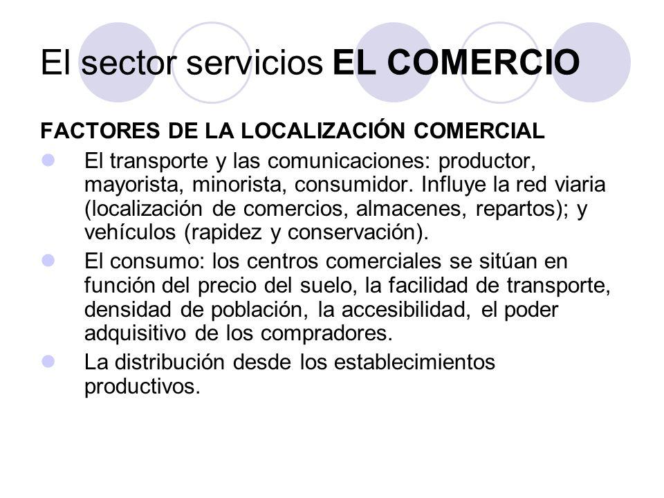 FACTORES DE LA LOCALIZACIÓN COMERCIAL El transporte y las comunicaciones: productor, mayorista, minorista, consumidor. Influye la red viaria (localiza