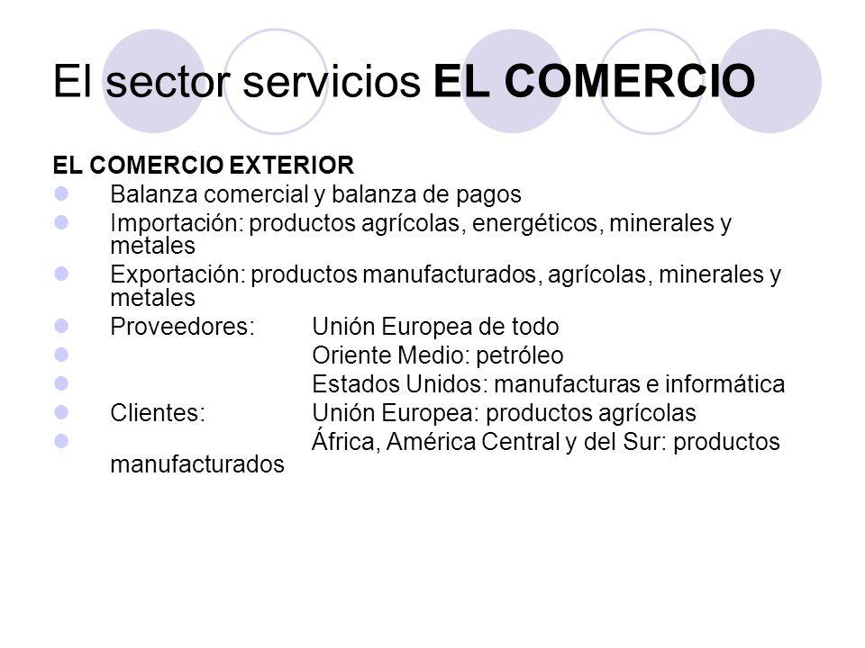EL COMERCIO EXTERIOR Balanza comercial y balanza de pagos Importación: productos agrícolas, energéticos, minerales y metales Exportación: productos ma