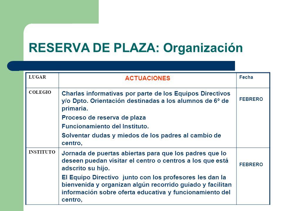 RESERVA DE PLAZA: Organización LUGAR ACTUACIONES Fecha COLEGIO Charlas informativas por parte de los Equipos Directivos y/o Dpto. Orientación destinad