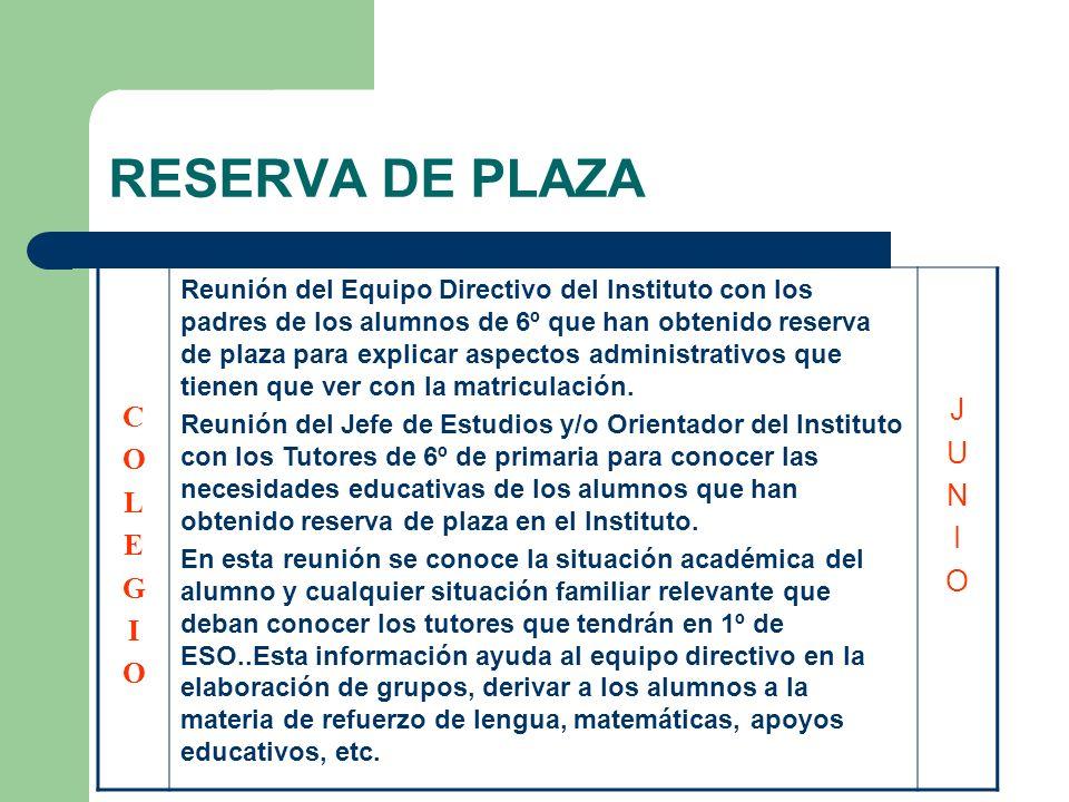 RESERVA DE PLAZA COLEGIOCOLEGIO Reunión del Equipo Directivo del Instituto con los padres de los alumnos de 6º que han obtenido reserva de plaza para