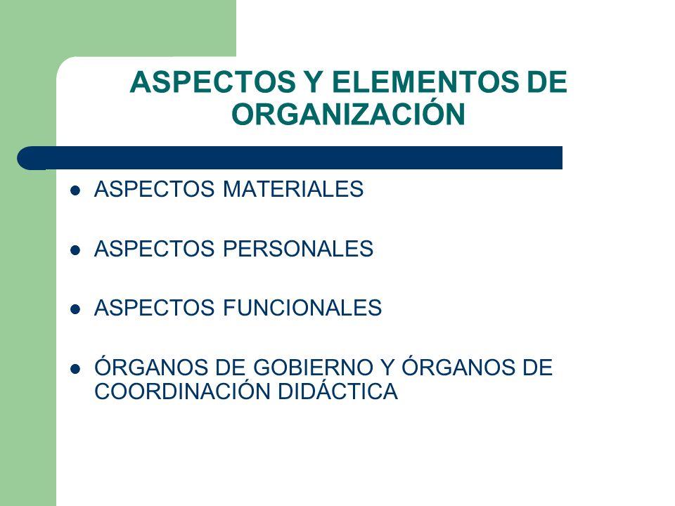 ASPECTOS Y ELEMENTOS DE ORGANIZACIÓN ASPECTOS MATERIALES ASPECTOS PERSONALES ASPECTOS FUNCIONALES ÓRGANOS DE GOBIERNO Y ÓRGANOS DE COORDINACIÓN DIDÁCT