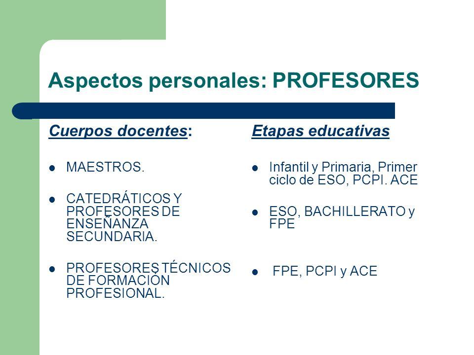 Aspectos personales: PROFESORES Cuerpos docentes: MAESTROS. CATEDRÁTICOS Y PROFESORES DE ENSEÑANZA SECUNDARIA. PROFESORES TÉCNICOS DE FORMACIÓN PROFES