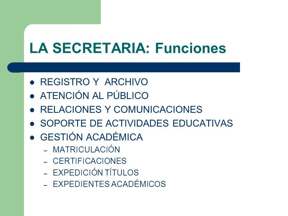 LA SECRETARIA: Funciones REGISTRO Y ARCHIVO ATENCIÓN AL PÚBLICO RELACIONES Y COMUNICACIONES SOPORTE DE ACTIVIDADES EDUCATIVAS GESTIÓN ACADÉMICA – MATR