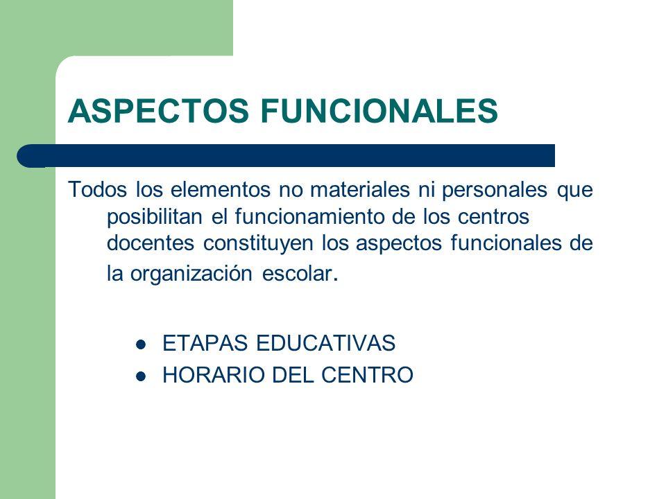 ASPECTOS FUNCIONALES Todos los elementos no materiales ni personales que posibilitan el funcionamiento de los centros docentes constituyen los aspecto