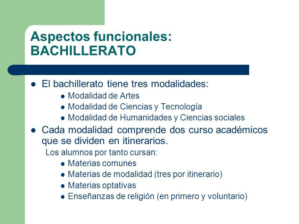 Aspectos funcionales: BACHILLERATO El bachillerato tiene tres modalidades: Modalidad de Artes Modalidad de Ciencias y Tecnología Modalidad de Humanida
