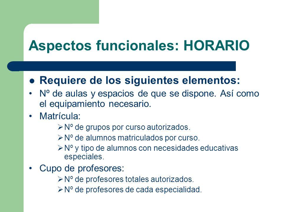 Aspectos funcionales: HORARIO Requiere de los siguientes elementos: Nº de aulas y espacios de que se dispone. Así como el equipamiento necesario. Matr
