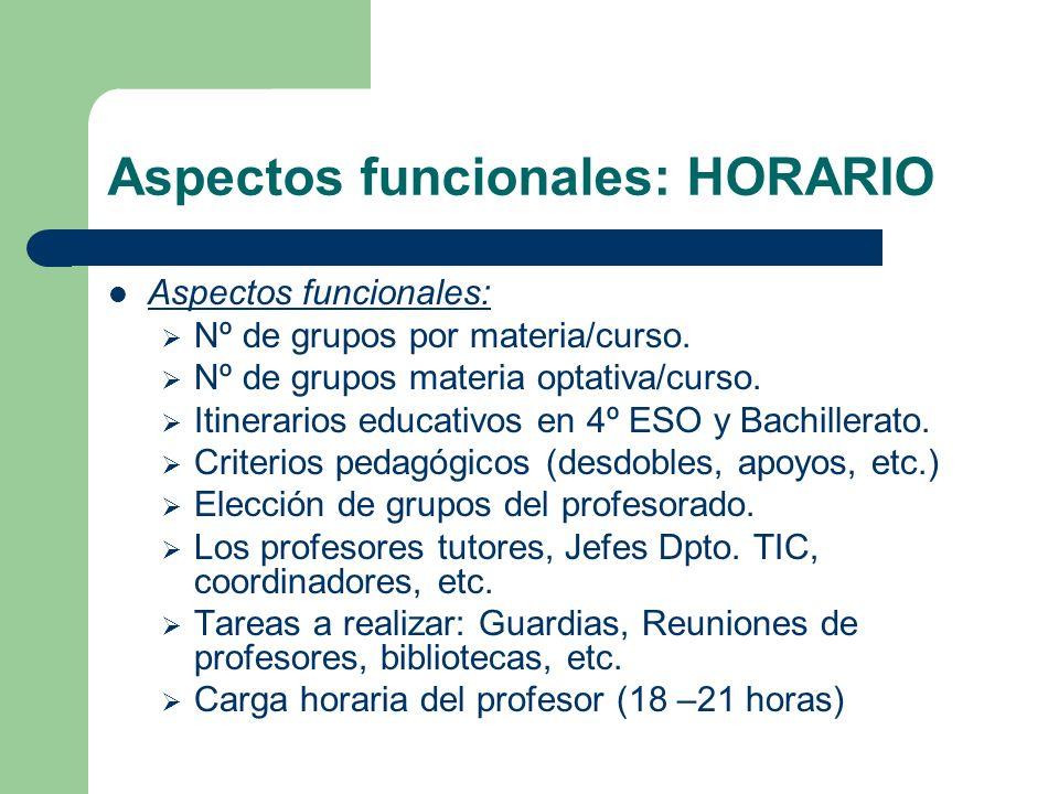Aspectos funcionales: HORARIO Aspectos funcionales: Nº de grupos por materia/curso. Nº de grupos materia optativa/curso. Itinerarios educativos en 4º