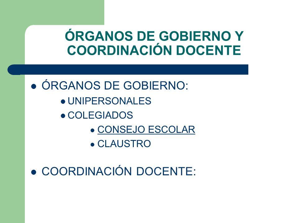 ÓRGANOS DE GOBIERNO Y COORDINACIÓN DOCENTE ÓRGANOS DE GOBIERNO: UNIPERSONALES COLEGIADOS CONSEJO ESCOLAR CLAUSTRO COORDINACIÓN DOCENTE: