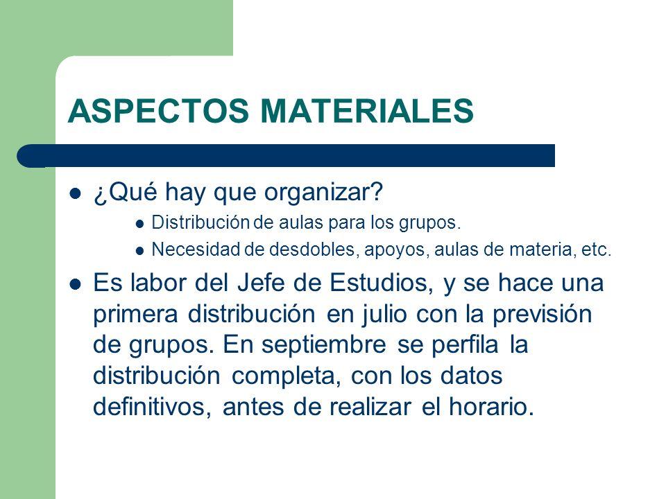 ASPECTOS MATERIALES ¿Qué hay que organizar? Distribución de aulas para los grupos. Necesidad de desdobles, apoyos, aulas de materia, etc. Es labor del