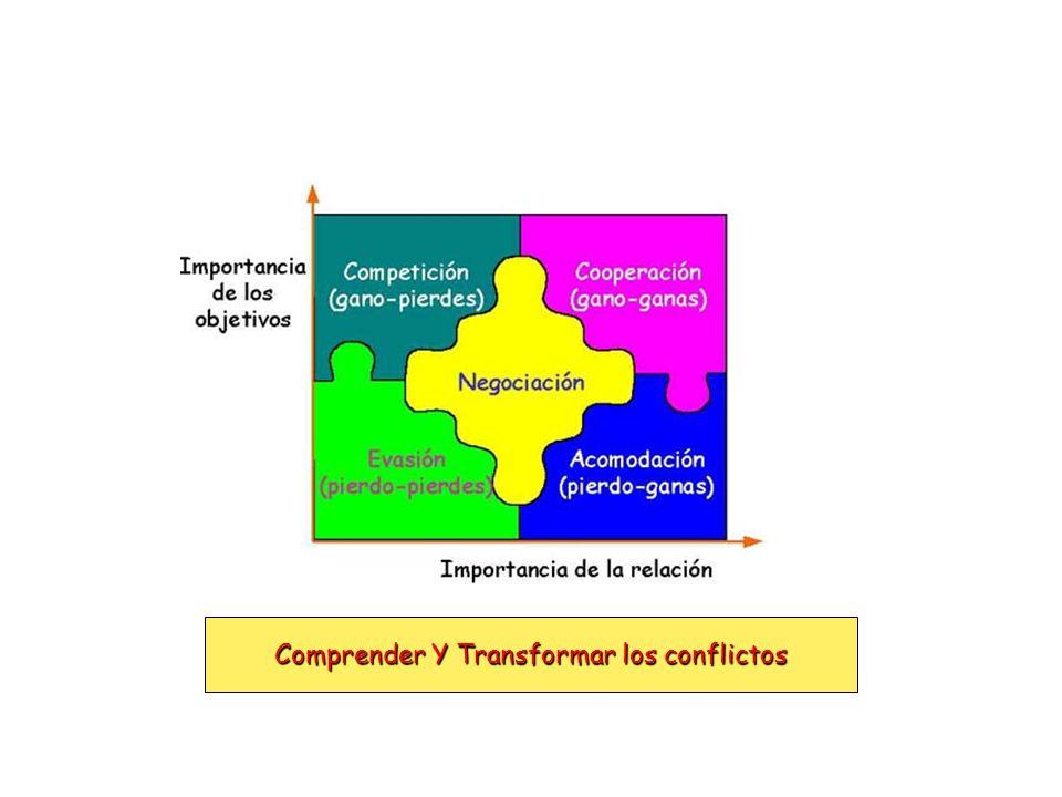 Comprender Y Transformar los conflictos