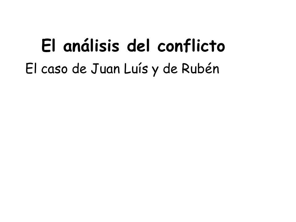 El análisis del conflicto El caso de Juan Luís y de Rubén