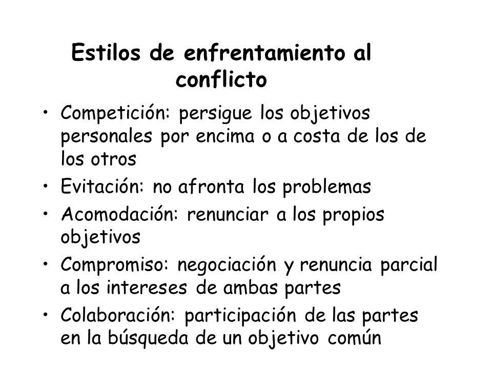 Estilos de enfrentamiento al conflicto Competición: persigue los objetivos personales por encima o a costa de los de los otros Evitación: no afronta l