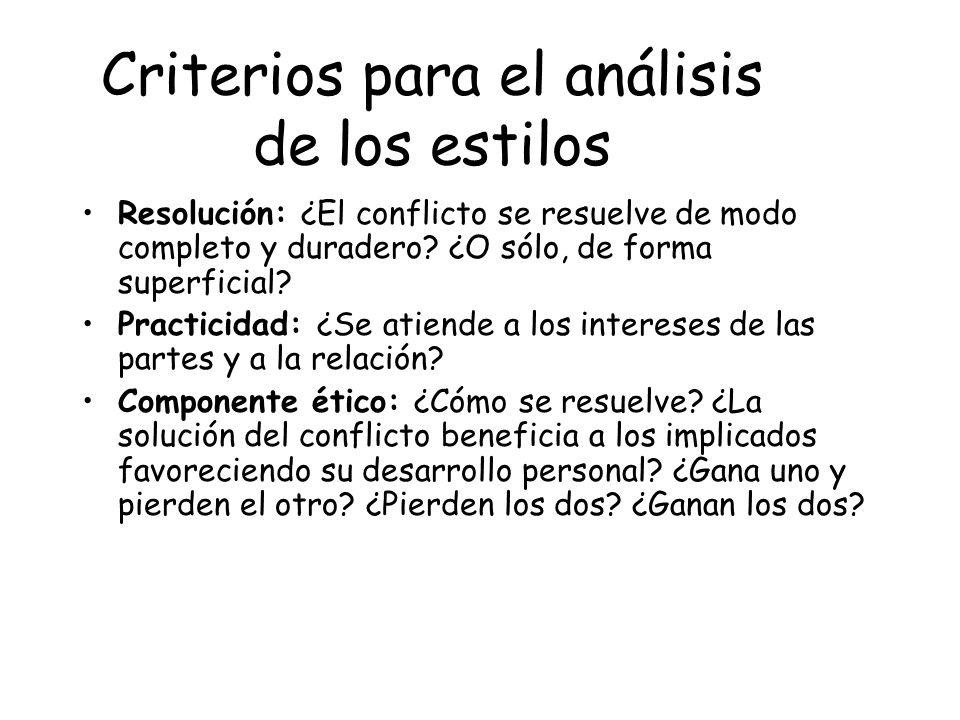 Criterios para el análisis de los estilos Resolución: ¿El conflicto se resuelve de modo completo y duradero? ¿O sólo, de forma superficial? Practicida