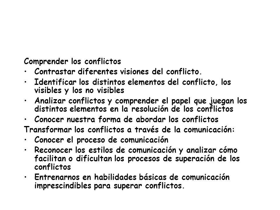 Comprender los conflictos Contrastar diferentes visiones del conflicto. Identificar los distintos elementos del conflicto, los visibles y los no visib