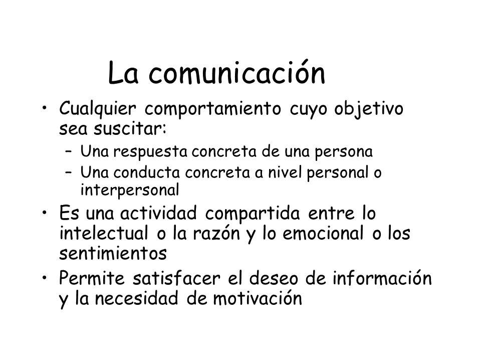 La comunicación Cualquier comportamiento cuyo objetivo sea suscitar: –Una respuesta concreta de una persona –Una conducta concreta a nivel personal o
