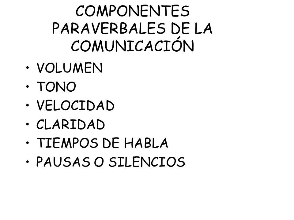 COMPONENTES PARAVERBALES DE LA COMUNICACIÓN VOLUMEN TONO VELOCIDAD CLARIDAD TIEMPOS DE HABLA PAUSAS O SILENCIOS