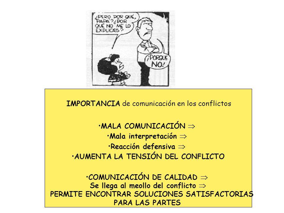 MALA COMUNICACIÓN Mala interpretación Reacción defensiva AUMENTA LA TENSIÓN DEL CONFLICTO COMUNICACIÓN DE CALIDAD Se llega al meollo del conflicto PER