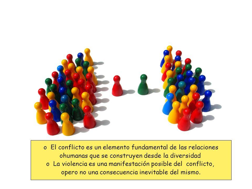 o El conflicto es un elemento fundamental de las relaciones ohumanas que se construyen desde la diversidad o La violencia es una manifestación posible