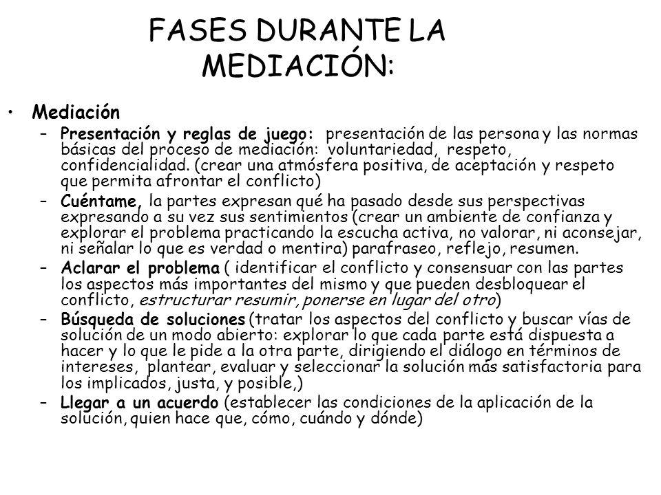 FASES DURANTE LA MEDIACIÓN: Mediación –Presentación y reglas de juego: presentación de las persona y las normas básicas del proceso de mediación: volu