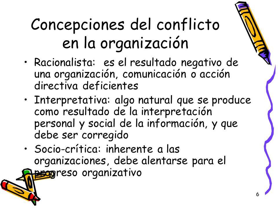 6 Concepciones del conflicto en la organización Racionalista: es el resultado negativo de una organización, comunicación o acción directiva deficiente