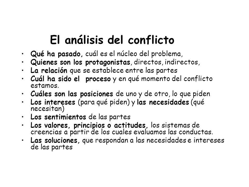 El análisis del conflicto Qué ha pasado, cuál es el núcleo del problema, Quienes son los protagonistas, directos, indirectos, La relación que se estab