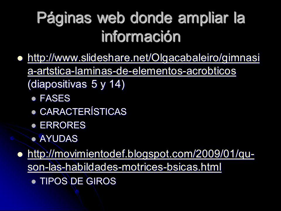 Páginas web donde ampliar la información http://www.slideshare.net/Olgacabaleiro/gimnasi a-artstica-laminas-de-elementos-acrobticos (diapositivas 5 y 14) http://www.slideshare.net/Olgacabaleiro/gimnasi a-artstica-laminas-de-elementos-acrobticos (diapositivas 5 y 14) http://www.slideshare.net/Olgacabaleiro/gimnasi a-artstica-laminas-de-elementos-acrobticos http://www.slideshare.net/Olgacabaleiro/gimnasi a-artstica-laminas-de-elementos-acrobticos FASES FASES CARACTERÍSTICAS CARACTERÍSTICAS ERRORES ERRORES AYUDAS AYUDAS http://movimientodef.blogspot.com/2009/01/qu- son-las-habildades-motrices-bsicas.html http://movimientodef.blogspot.com/2009/01/qu- son-las-habildades-motrices-bsicas.html http://movimientodef.blogspot.com/2009/01/qu- son-las-habildades-motrices-bsicas.html http://movimientodef.blogspot.com/2009/01/qu- son-las-habildades-motrices-bsicas.html TIPOS DE GIROS TIPOS DE GIROS