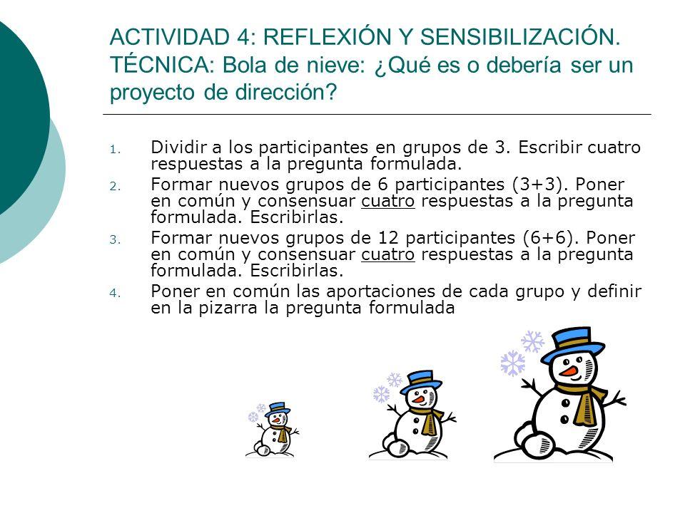 ACTIVIDAD 4: REFLEXIÓN Y SENSIBILIZACIÓN. TÉCNICA: Bola de nieve: ¿Qué es o debería ser un proyecto de dirección? 1. Dividir a los participantes en gr