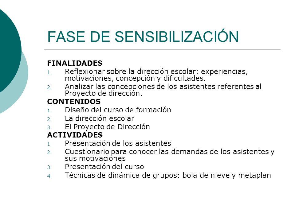 FASE DE SENSIBILIZACIÓN FINALIDADES 1. Reflexionar sobre la dirección escolar: experiencias, motivaciones, concepción y dificultades. 2. Analizar las