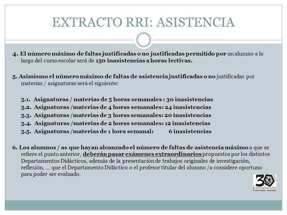 EXTRACTO RRI: ASISTENCIA 4. El número máximo de faltas justificadas o no justificadas permitido por un alumno a lo largo del curso escolar será de 150