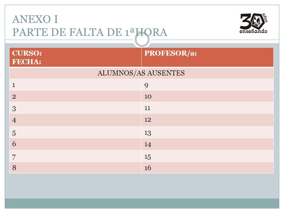 ANEXO I PARTE DE FALTA DE 1ªHORA CURSO: FECHA: PROFESOR/a: ALUMNOS/AS AUSENTES 19 210 311 412 513 614 715 816