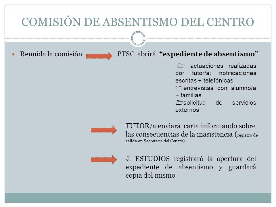 COMISIÓN DE ABSENTISMO DEL CENTRO Reunida la comisión PTSC abrirá expediente de absentismo actuaciones realizadas por tutor/a: notificaciones escritas