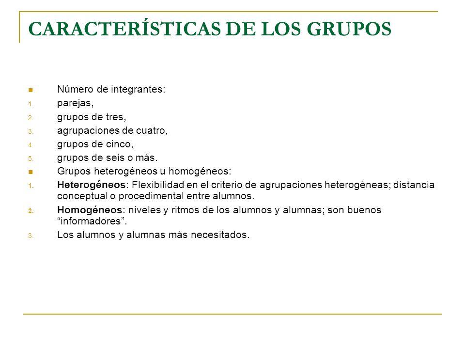 CARACTERÍSTICAS DE LOS GRUPOS Número de integrantes: 1. parejas, 2. grupos de tres, 3. agrupaciones de cuatro, 4. grupos de cinco, 5. grupos de seis o