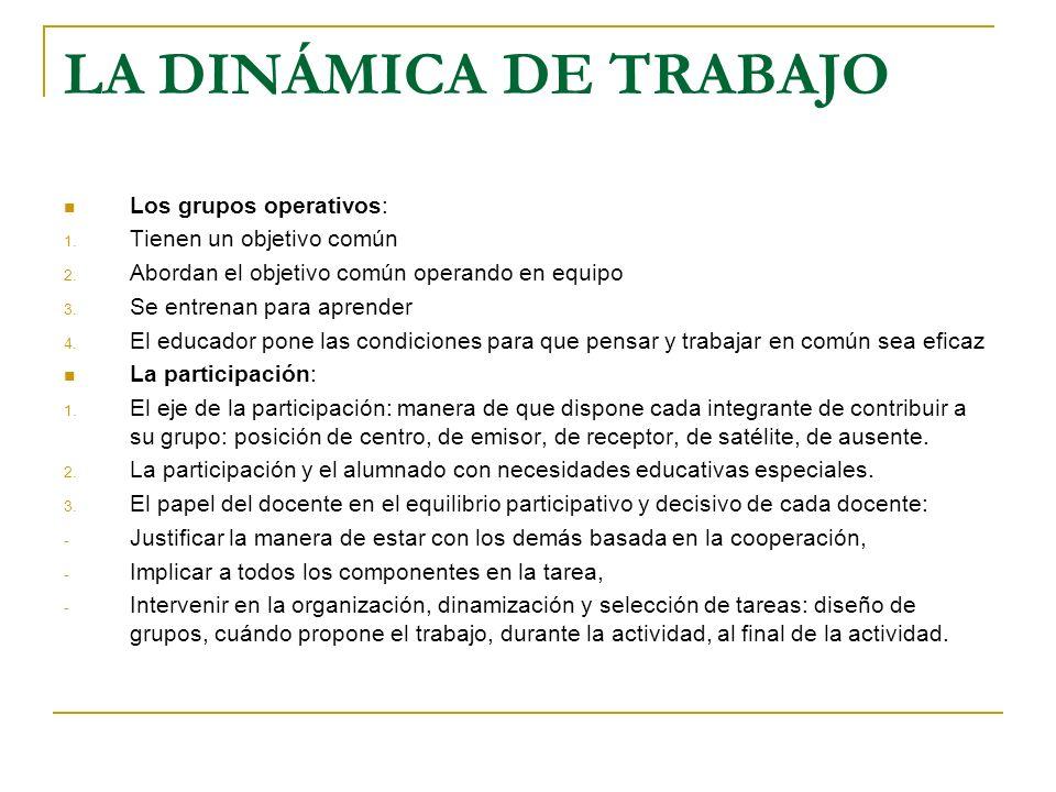 LA DINÁMICA DE TRABAJO Los grupos operativos: 1. Tienen un objetivo común 2. Abordan el objetivo común operando en equipo 3. Se entrenan para aprender
