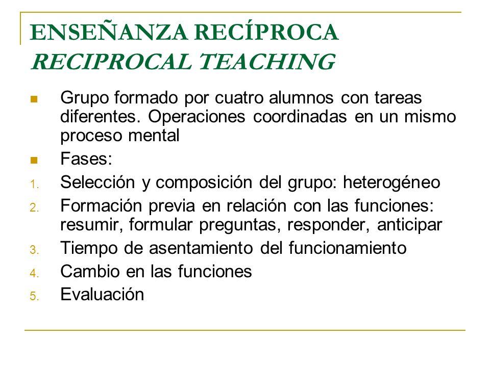 ENSEÑANZA RECÍPROCA RECIPROCAL TEACHING Grupo formado por cuatro alumnos con tareas diferentes. Operaciones coordinadas en un mismo proceso mental Fas