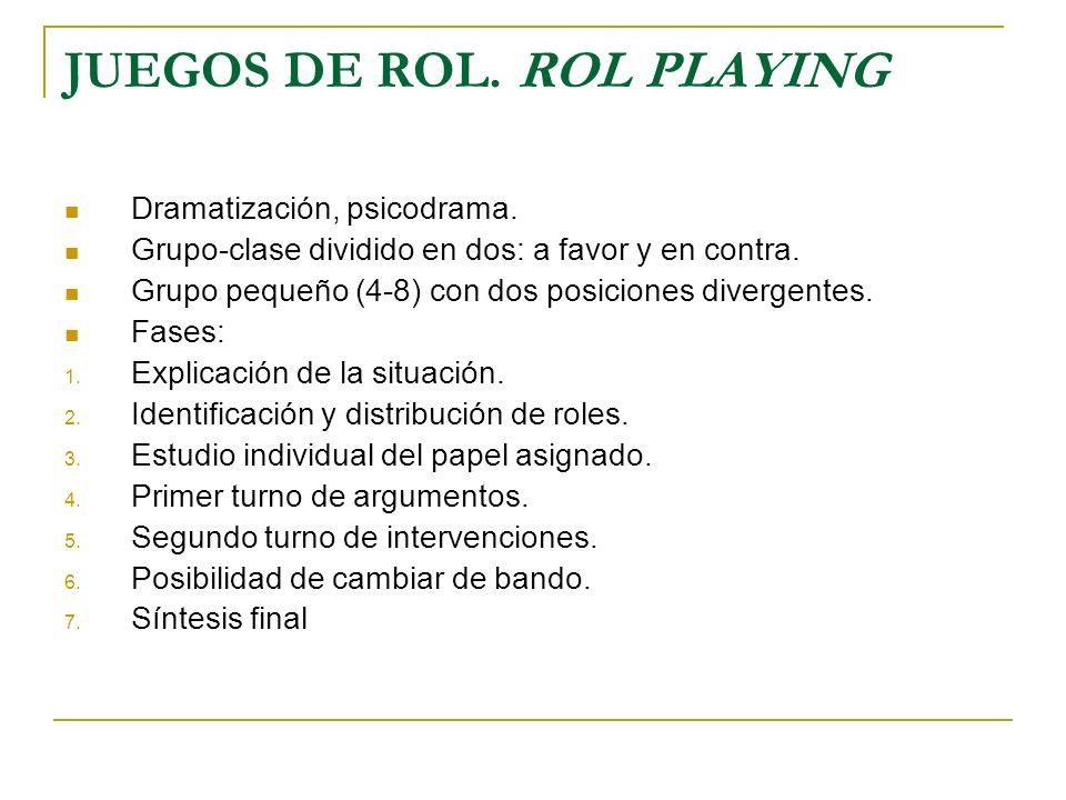 JUEGOS DE ROL. ROL PLAYING Dramatización, psicodrama. Grupo-clase dividido en dos: a favor y en contra. Grupo pequeño (4-8) con dos posiciones diverge