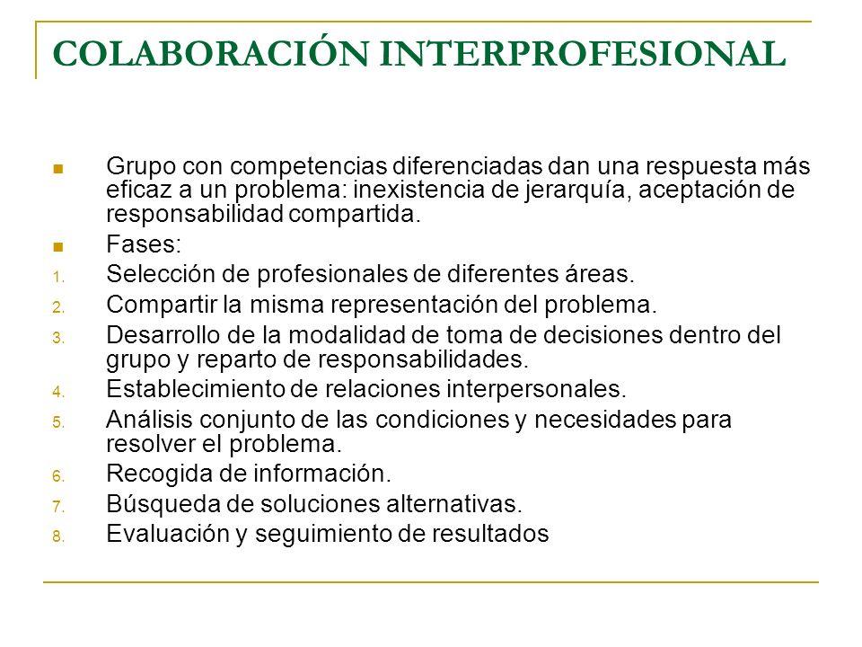 COLABORACIÓN INTERPROFESIONAL Grupo con competencias diferenciadas dan una respuesta más eficaz a un problema: inexistencia de jerarquía, aceptación d