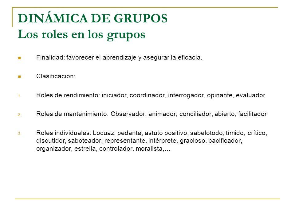 DINÁMICA DE GRUPOS Los roles en los grupos Finalidad: favorecer el aprendizaje y asegurar la eficacia. Clasificación: 1. Roles de rendimiento: iniciad