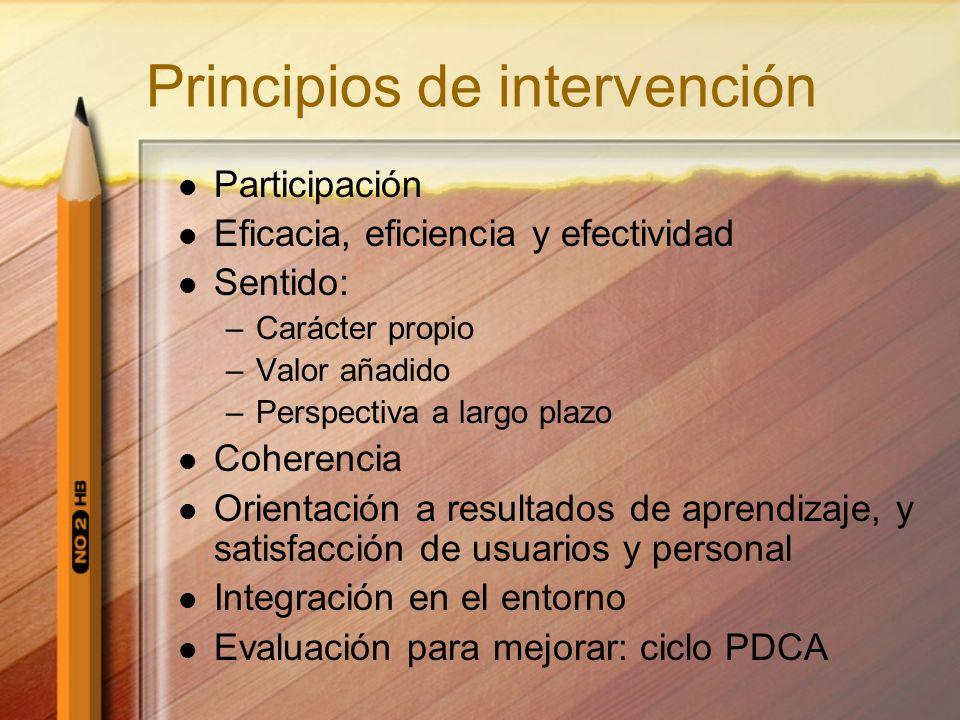 Principios de intervención Participación Eficacia, eficiencia y efectividad Sentido: –Carácter propio –Valor añadido –Perspectiva a largo plazo Cohere