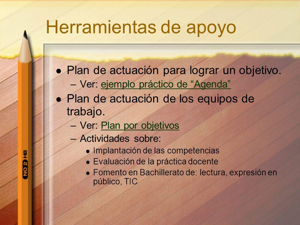 Herramientas de apoyo Plan de actuación para lograr un objetivo. –Ver: ejemplo práctico de Agendaejemplo práctico de Agenda Plan de actuación de los e