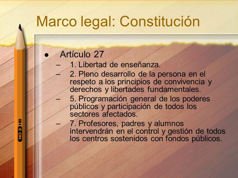 Marco legal: Constitución Artículo 27 –1. Libertad de enseñanza. –2. Pleno desarrollo de la persona en el respeto a los principios de convivencia y de