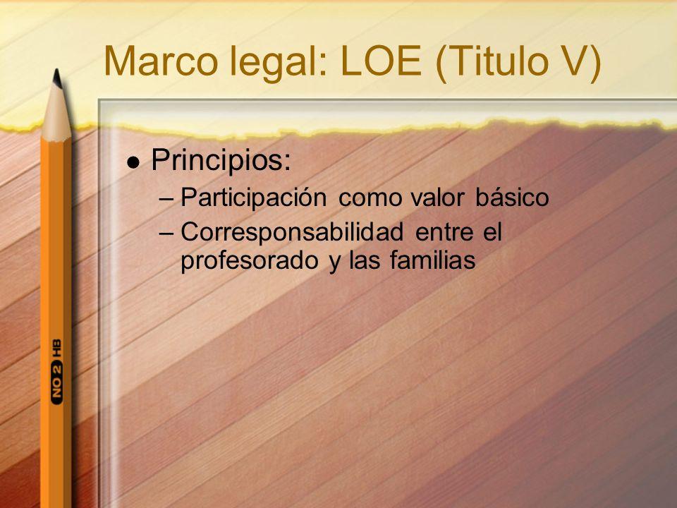 Marco legal: LOE (Titulo V) Principios: –Participación como valor básico –Corresponsabilidad entre el profesorado y las familias