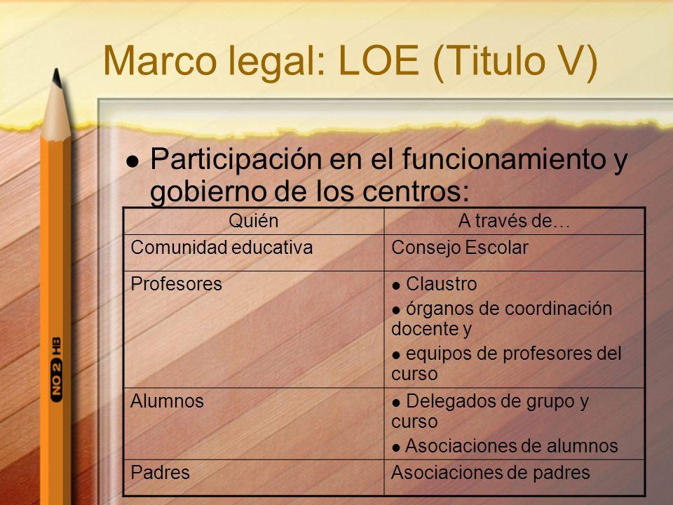 Marco legal: LOE (Titulo V) Participación en el funcionamiento y gobierno de los centros: QuiénA través de… Comunidad educativaConsejo Escolar Profeso