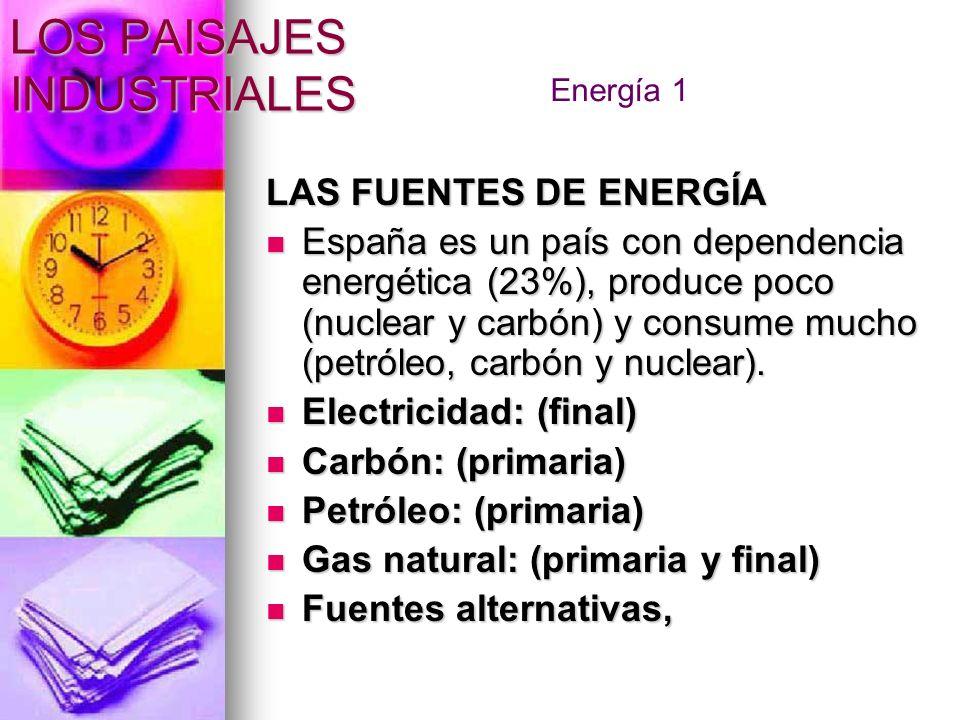 LOS PAISAJES INDUSTRIALES LAS FUENTES DE ENERGÍA España es un país con dependencia energética (23%), produce poco (nuclear y carbón) y consume mucho (