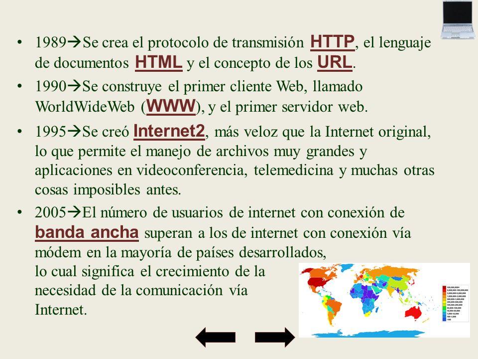 1989 Se crea el protocolo de transmisión HTTP, el lenguaje de documentos HTML y el concepto de los URL. 1990 Se construye el primer cliente Web, llama